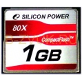 ROLAND 1GB COMPACT FLASH